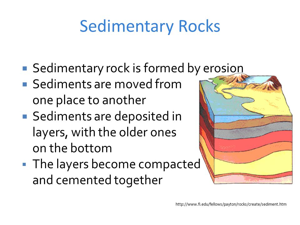 Sedimentary Rocks http://www.fi.edu/fellows/payton/rocks/create/sediment.htm  Sedimentary rock is formed by erosion  Sediments are moved from one pl