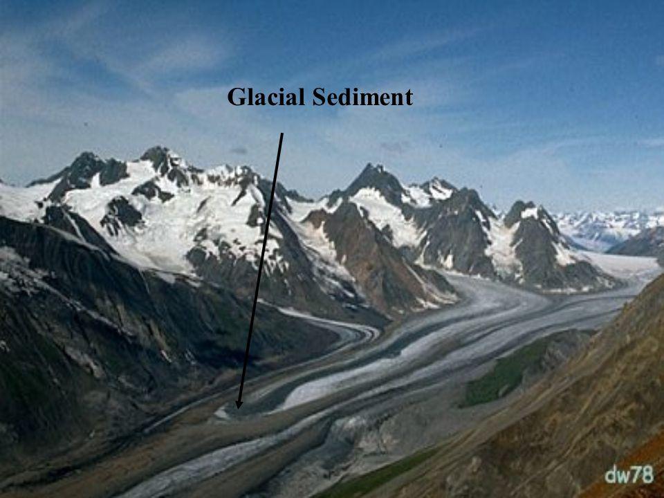Glacial Sediment