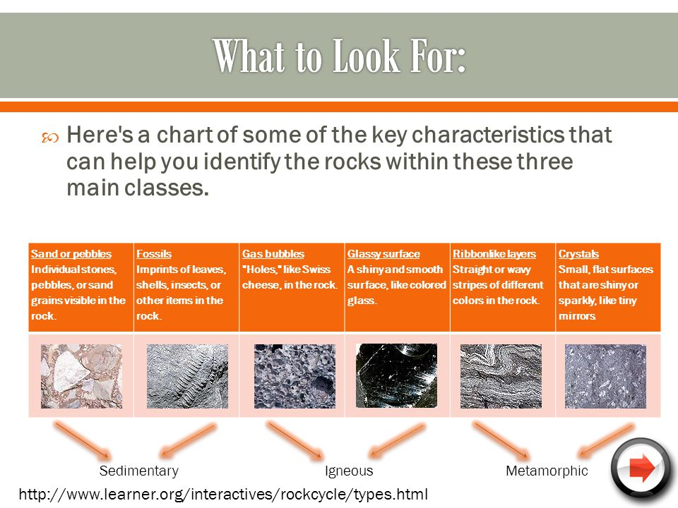  Rocks are not all the same!  The three main types, or classes, of rock are sedimentary, metamorphic, and igneous and the differences among them hav