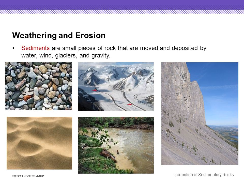 Copyright © McGraw-Hill Education Weathering and Erosion Sediments are small pieces of rock that are moved and deposited by water, wind, glaciers, and gravity.