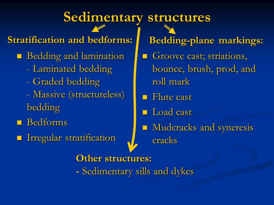 Discordant relationships Tilted bedding below discordance (nonconformity) Discordance (nonconformity) Bedding above the discordance