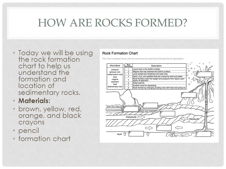 HOW ARE ROCKS FORMED? Today we will be using the rock formation chart to help us understand the formation and location of sedimentary rocks. Materials