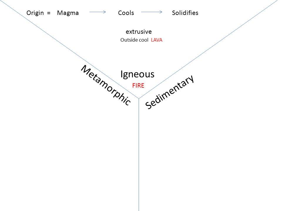 Igneous Sedimentary Metamorphic MagmaCoolsSolidifiesOrigin = FIRE extrusive Outside cool LAVA