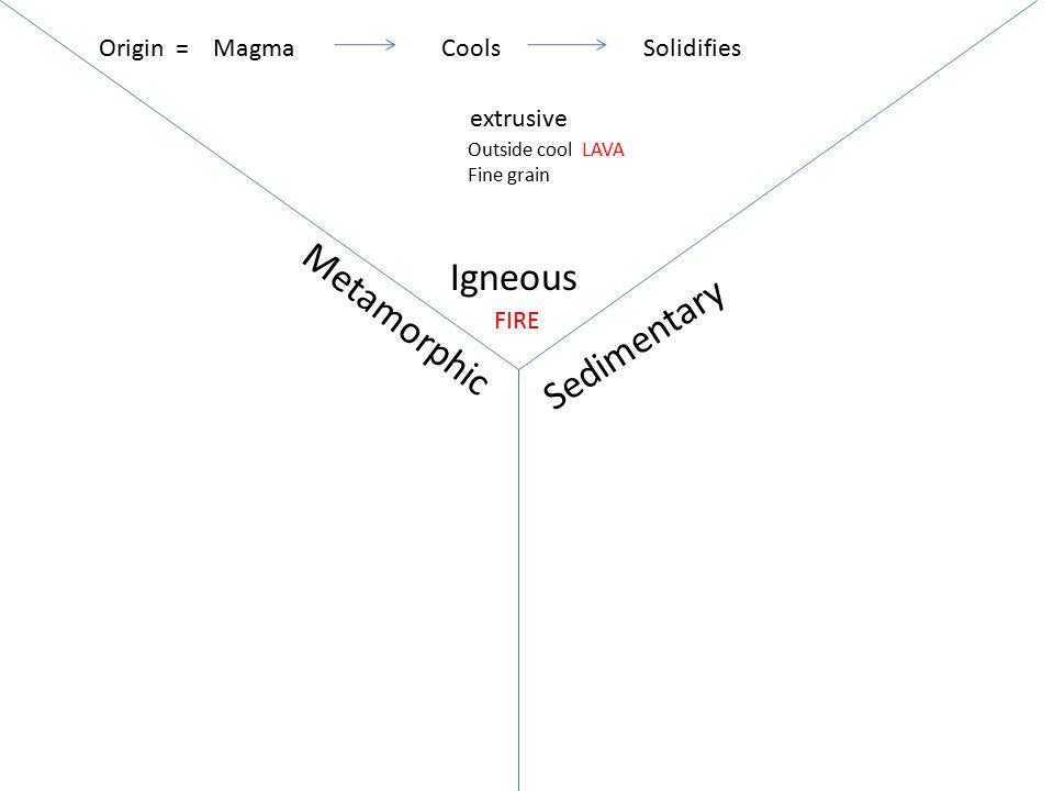 Igneous Sedimentary Metamorphic MagmaCoolsSolidifiesOrigin = FIRE extrusive Outside cool LAVA Fine grain