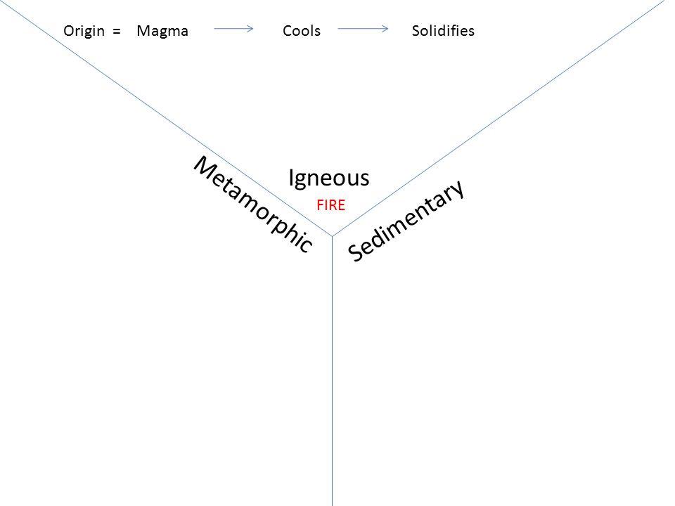 Igneous Sedimentary Metamorphic MagmaCoolsSolidifiesOrigin = FIRE