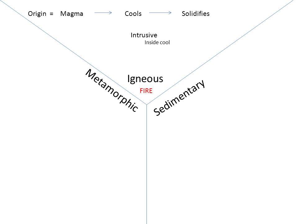 Igneous Sedimentary Metamorphic MagmaCoolsSolidifiesOrigin = FIRE Intrusive Inside cool