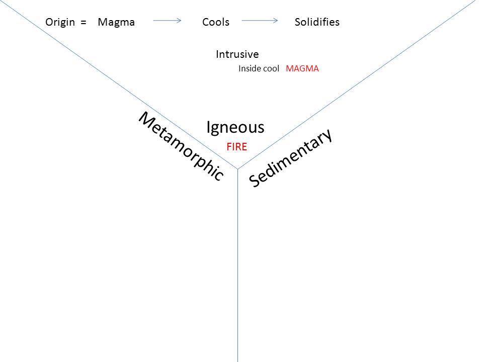 Igneous Sedimentary Metamorphic MagmaCoolsSolidifiesOrigin = FIRE Intrusive Inside cool MAGMA