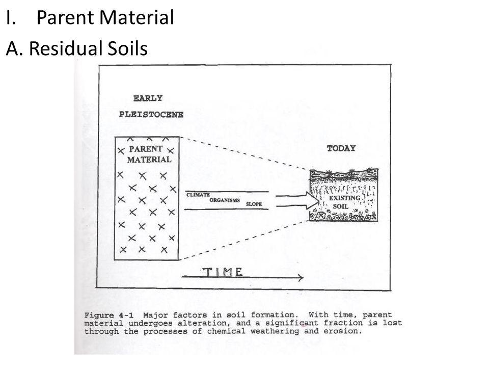 I.Parent Material A. Residual Soils