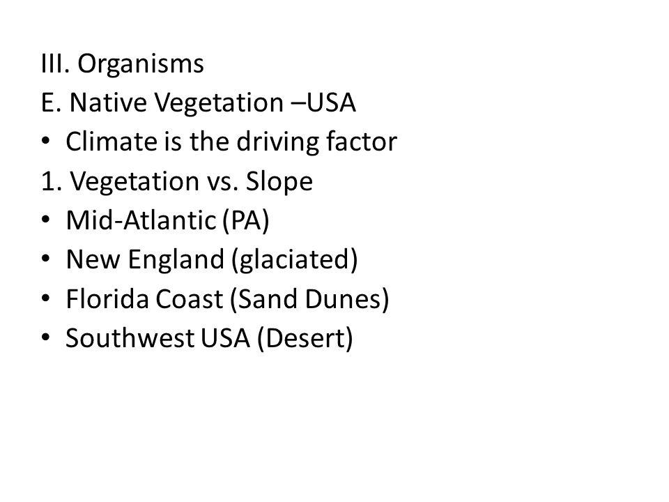 III. Organisms E. Native Vegetation –USA Climate is the driving factor 1. Vegetation vs. Slope Mid-Atlantic (PA) New England (glaciated) Florida Coast