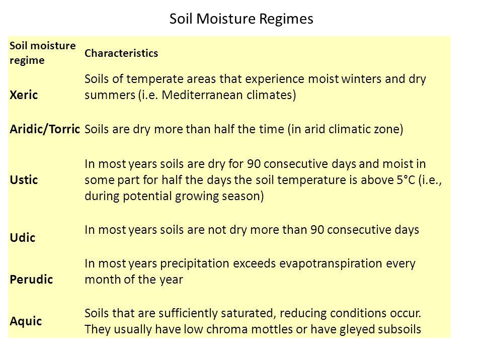 Soil moisture regime Characteristics Xeric Soils of temperate areas that experience moist winters and dry summers (i.e. Mediterranean climates) Aridic