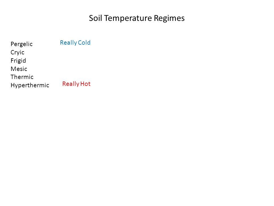 Pergelic Cryic Frigid Mesic Thermic Hyperthermic Really Cold Really Hot Soil Temperature Regimes