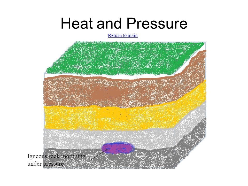 Heat and Pressure Igneous rock morphing under pressure Return to main