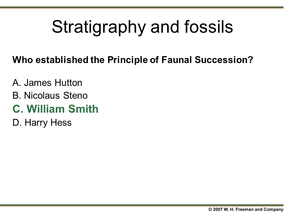 Who established the Principle of Faunal Succession.