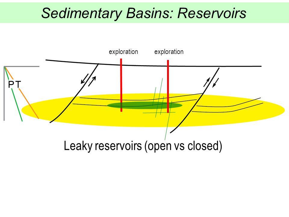 Sedimentary Basins: Reservoirs exploration Leaky reservoirs (open vs closed) exploration