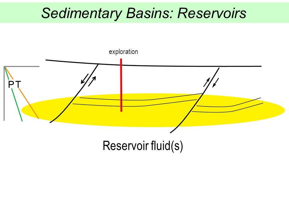 Sedimentary Basins: Reservoirs exploration Reservoir fluid(s)