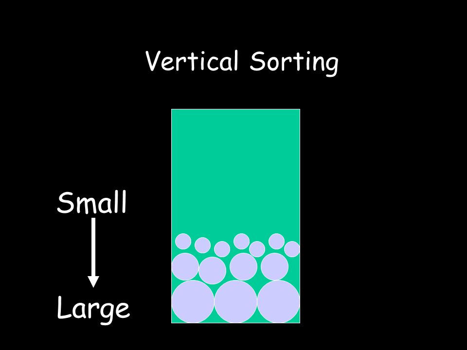 Vertical Sorting Small Large
