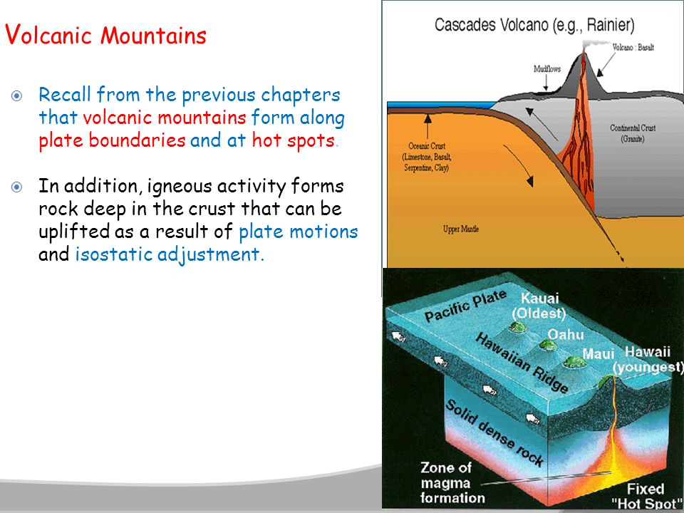 V olcanic Mountains  Recall from the previous chapters that volcanic mountains form along plate boundaries and at hot spots.  In addition, igneous a