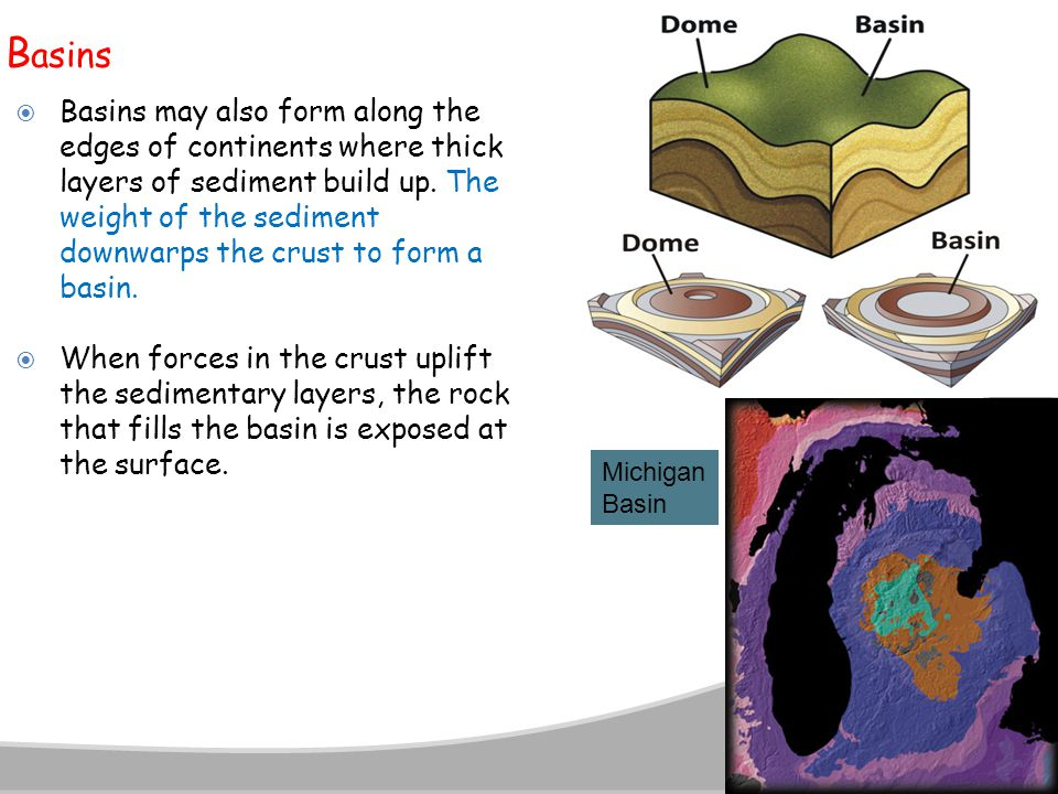 B asins  Basins may also form along the edges of continents where thick layers of sediment build up. The weight of the sediment downwarps the crust t