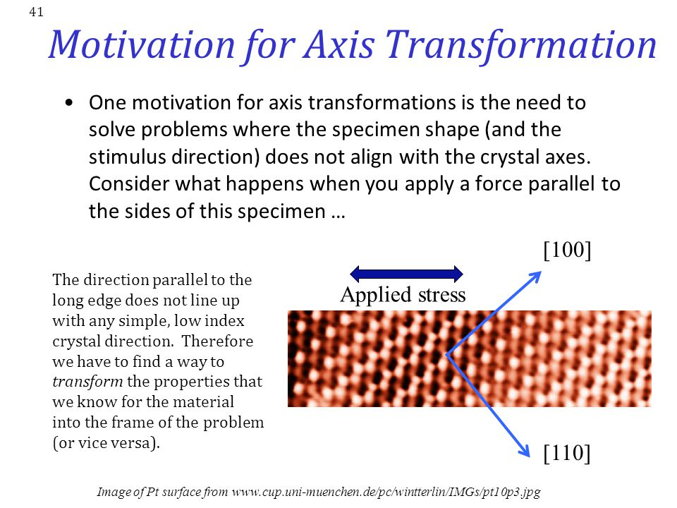 Motivation for Axis Transformation One motivation for axis transformations is the need to solve problems where the specimen shape (and the stimulus di