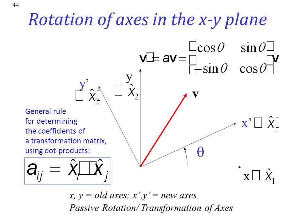 44 Rotation of axes in the x-y plane x y  x' y' v x, y = old axes; x',y' = new axes Passive Rotation/ Transformation of Axes General rule for determi