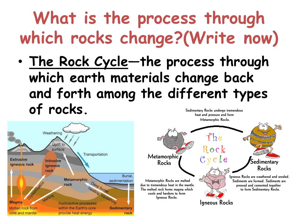 What is the process through which rocks change?(Write now) The Rock Cycle—the process through which earth materials change back and forth among the di
