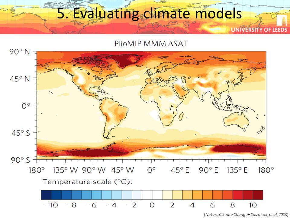 (Nature Climate Change– Salzmann et al. 2013) 5. Evaluating climate models