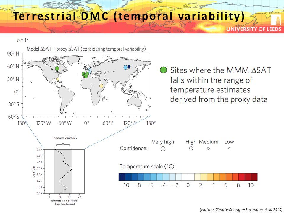 Pliocene Uncertainty… Terrestrial DMC (temporal variability) (Nature Climate Change– Salzmann et al.