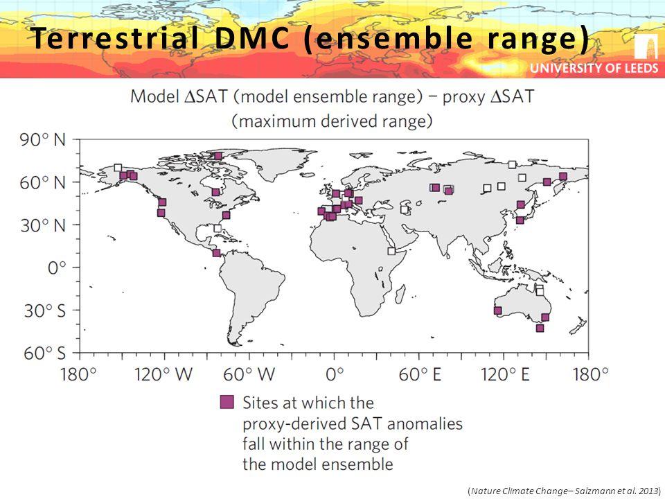 Terrestrial DMC (ensemble range) (Nature Climate Change– Salzmann et al. 2013)