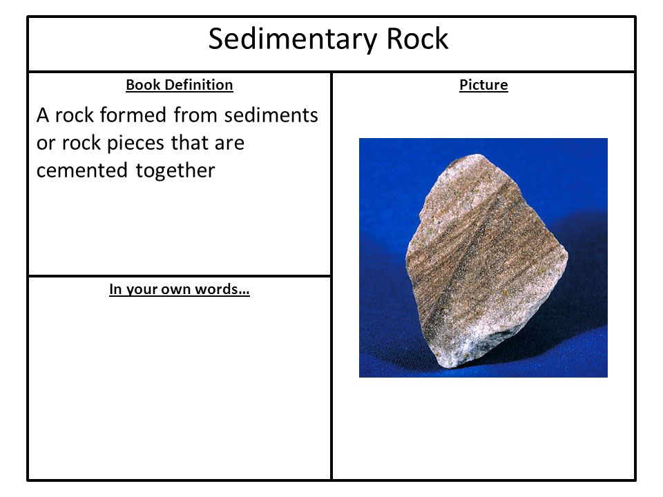 Book Definition In your own words… Picture Sedimentary Rock A rock formed from sediments or rock pieces that are cemented together