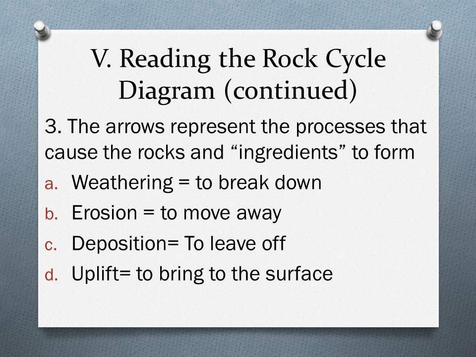 V.Reading the Rock Cycle Diagram (continued) e.