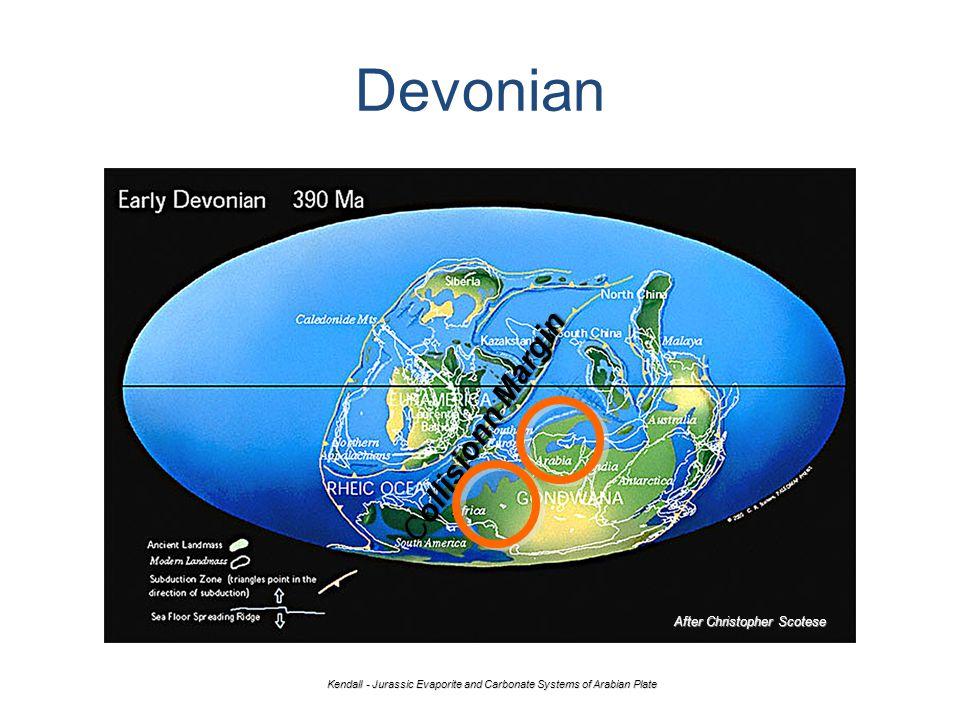 Devonian After Christopher Scotese ollisionn Margin Collisionn Margin Kendall - Jurassic Evaporite and Carbonate Systems of Arabian Plate