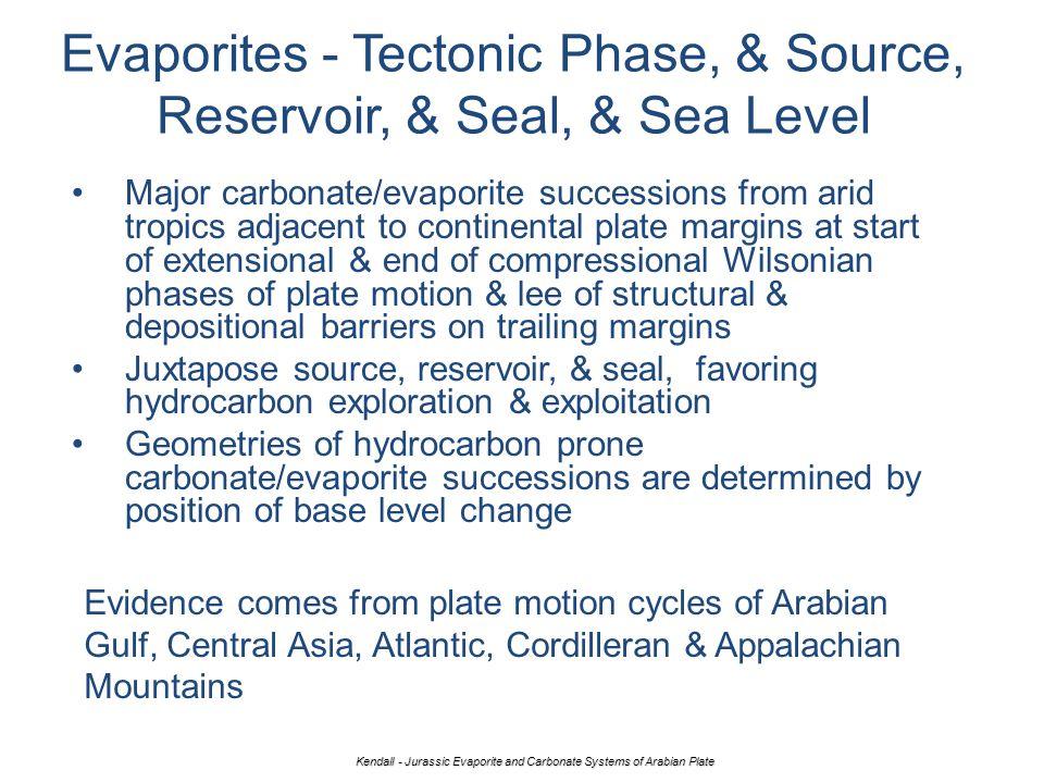 Evaporites - Tectonic Phase, & Source, Reservoir, & Seal, & Sea Level Major carbonate/evaporite successions from arid tropics adjacent to continental
