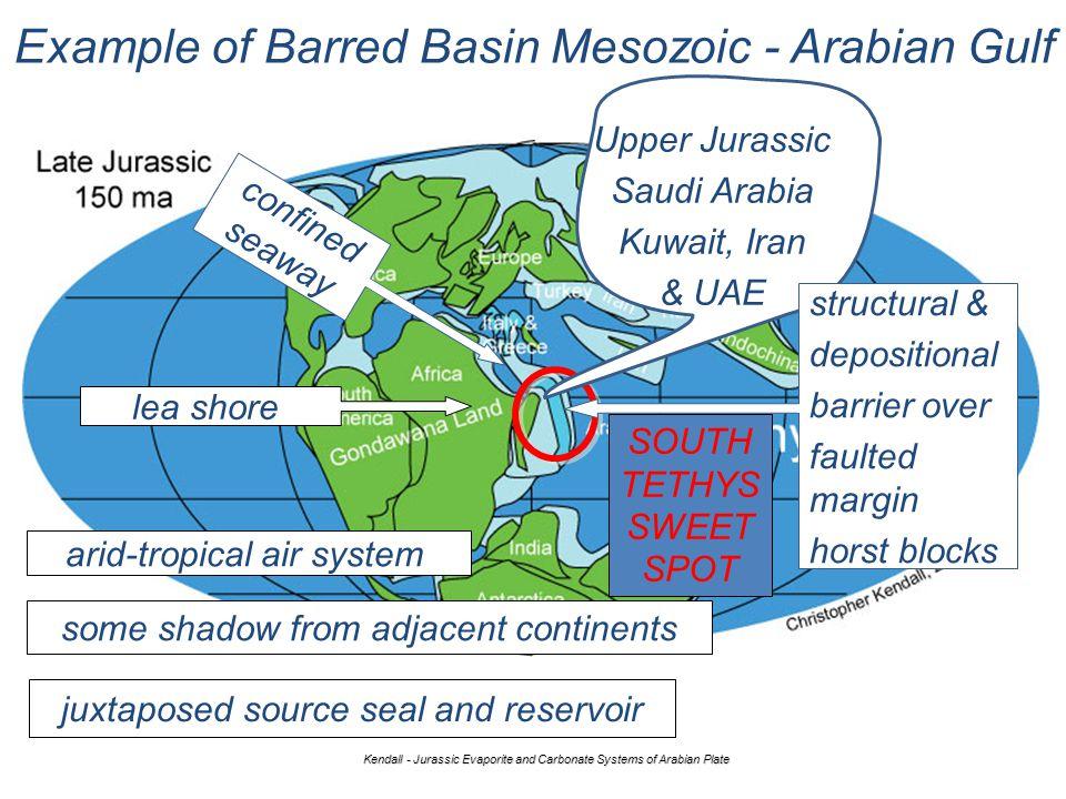 Kendall - Jurassic Evaporite and Carbonate Systems of Arabian Plate Example of Barred Basin Mesozoic - Arabian Gulf lea shore arid-tropical air system