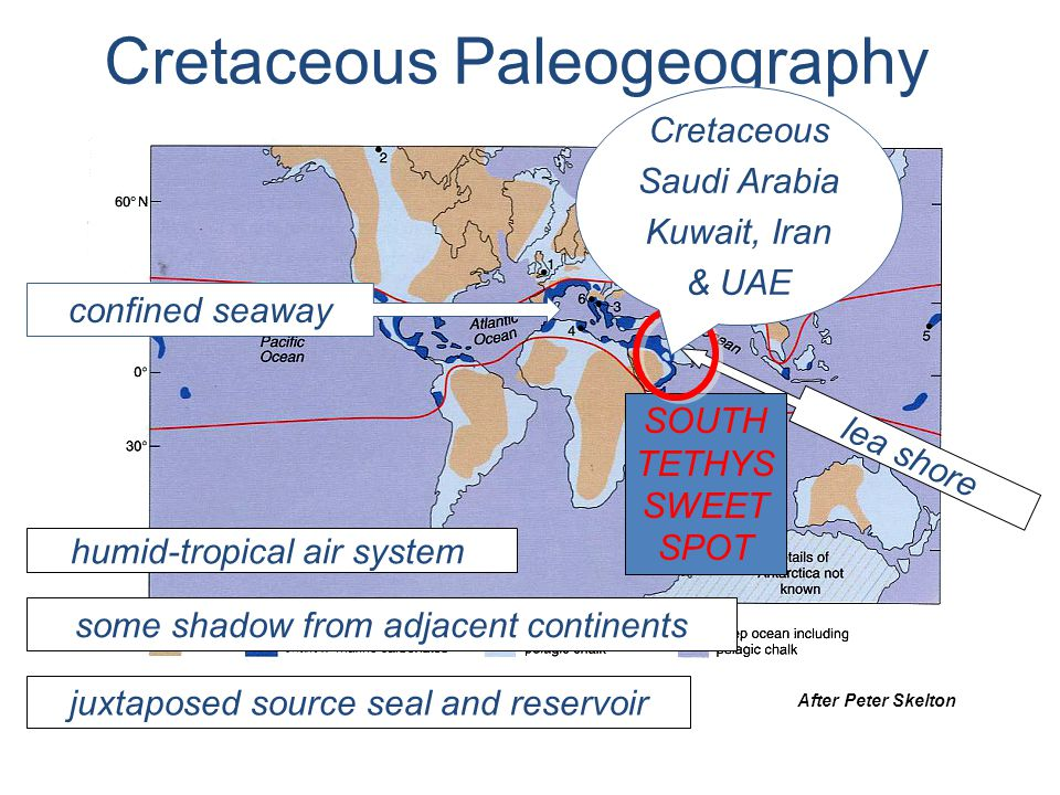 Cretaceous Paleogeography After Peter Skelton lea shore humid-tropical air system some shadow from adjacent continents juxtaposed source seal and rese