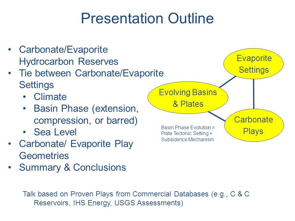 Presentation Outline Carbonate Plays Evaporite Settings Evolving Basins & Plates Basin Phase Evolution = Plate Tectonic Setting + Subsidence Mechanism