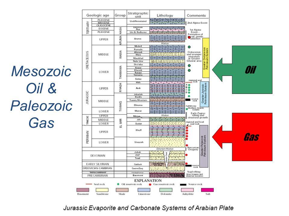 GEOL 745 – Arabian Gulf Petroleum Basin Jurassic Evaporite and Carbonate Systems of Arabian Plate Gas Oil Mesozoic Oil & Paleozoic Gas