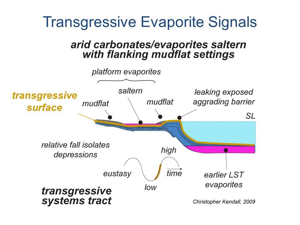 Transgressive Evaporite Signals transgressive surface