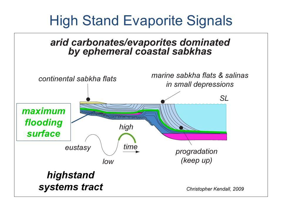 High Stand Evaporite Signals maximum flooding surface