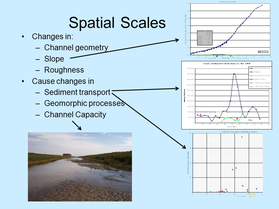 Time-Scales Annual geomorphic changes like sand bar migration, bank erosion, point bar building occur due to seasonal high flows Long-Term geomorphic change like incision or delta building or loss might be natural or anthropogenic.
