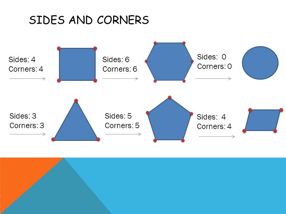 SIDES AND CORNERS Sides: 4 Corners: 4 Sides: 3 Corners: 3 Sides: 4 Corners: 4 Sides: 5 Corners: 5 Sides: 0 Corners: 0 Sides: 6 Corners: 6