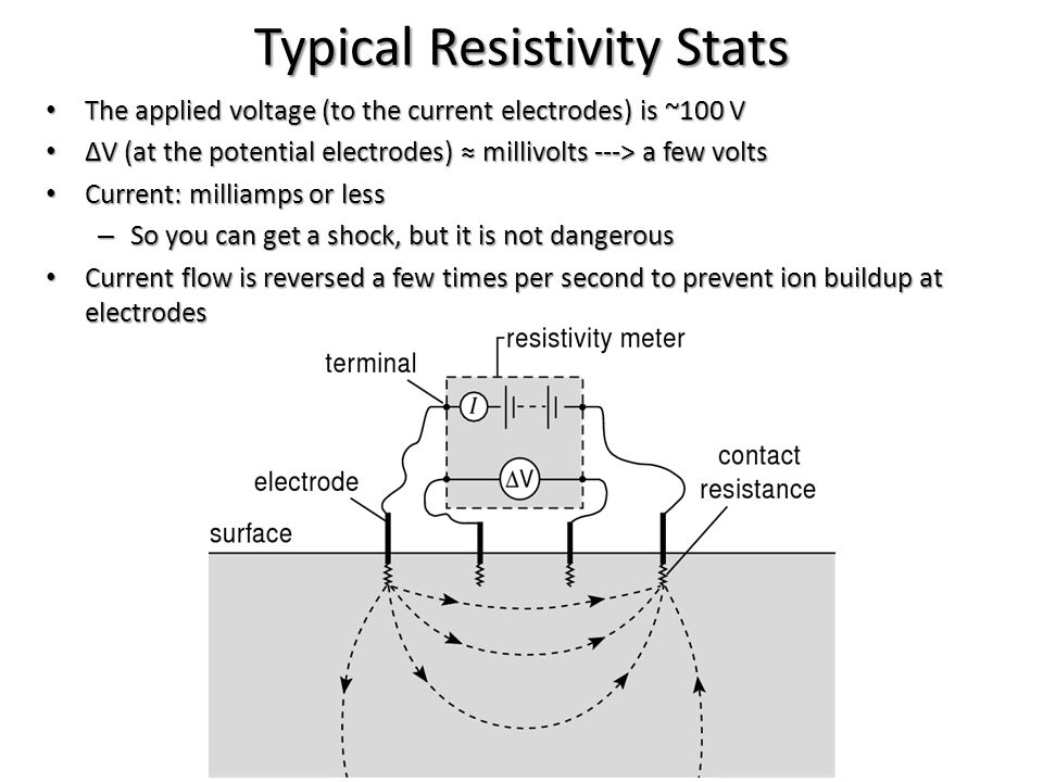Typical Resistivity Stats The applied voltage (to the current electrodes) is ~100 V The applied voltage (to the current electrodes) is ~100 V ΔV (at t
