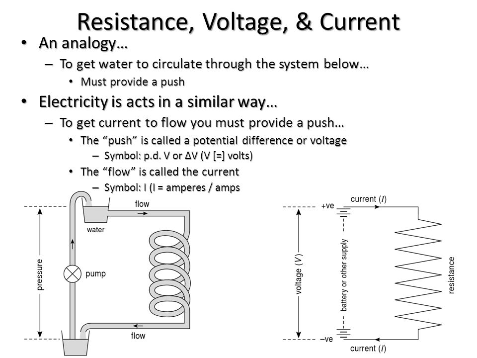 Resistance, Voltage, & Current An analogy… An analogy… – To get water to circulate through the system below… Must provide a push Must provide a push E