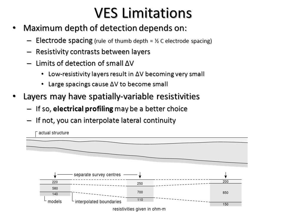 VES Limitations Maximum depth of detection depends on: Maximum depth of detection depends on: – Electrode spacing (rule of thumb depth = ½ C electrode