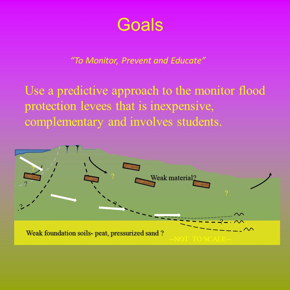 Strategy Geo-science Models...