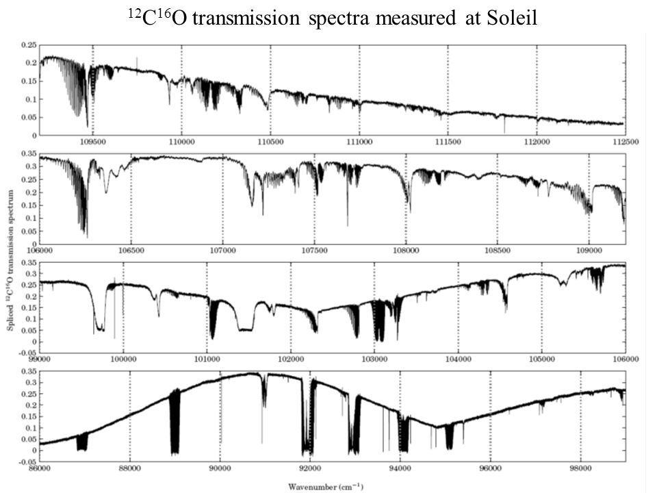 12 C 16 O transmission spectra measured at Soleil