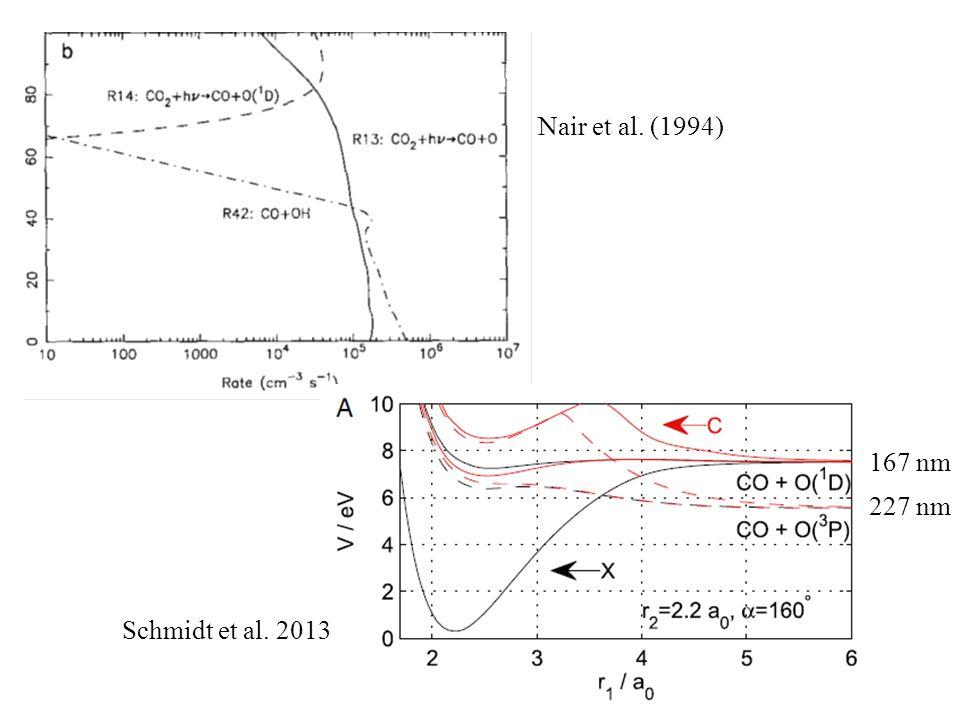 Nair et al. (1994) 167 nm 227 nm Schmidt et al. 2013