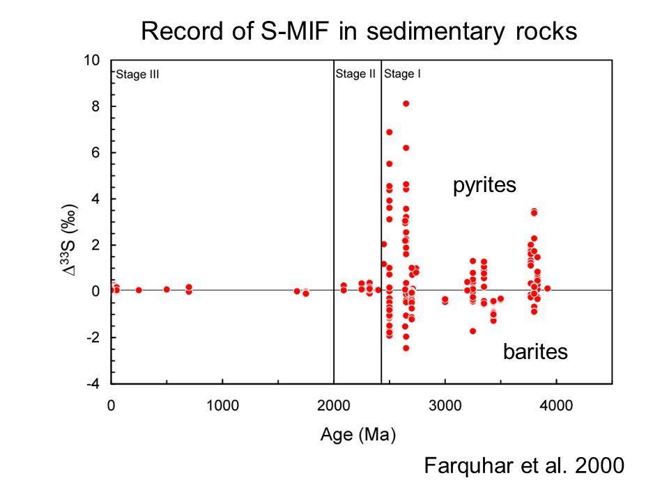 Farquhar et al. 2000 pyrites barites Record of S-MIF in sedimentary rocks