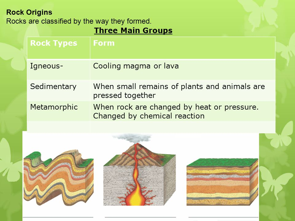 Rock Origins Rocks are classified by the way they formed. Three Main Groups Rock TypesForm Igneous-Cooling magma or lava SedimentaryWhen small remains