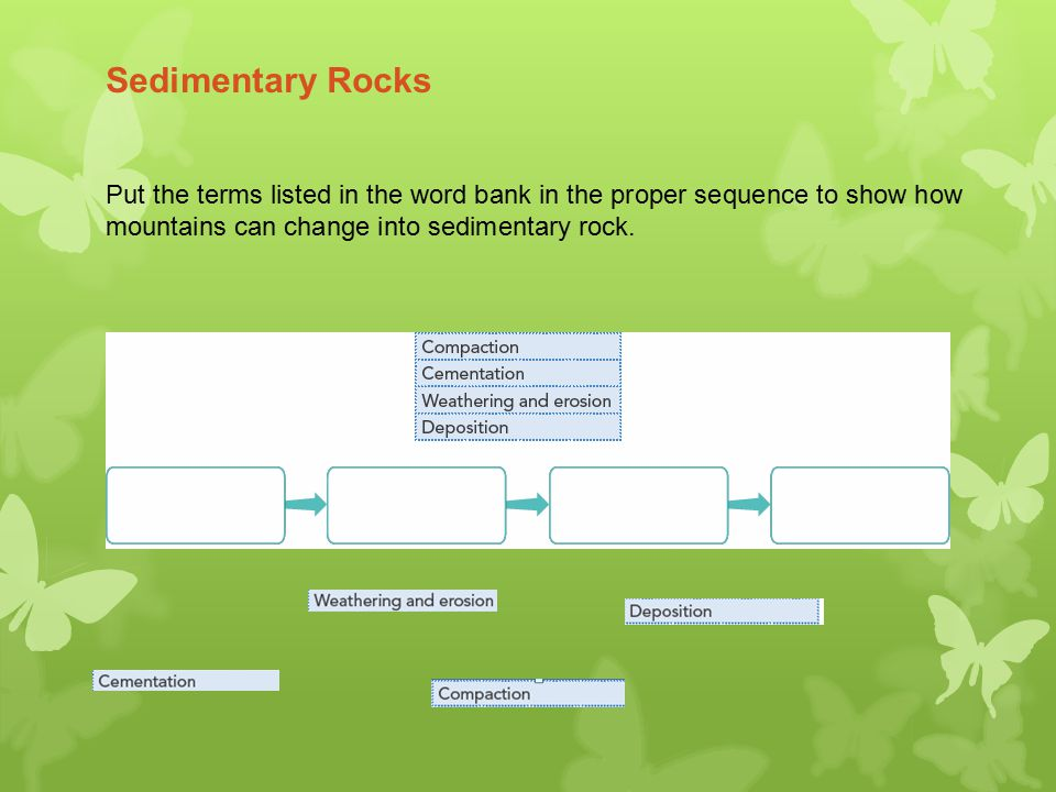 Put the terms listed in the word bank in the proper sequence to show how mountains can change into sedimentary rock. Sedimentary Rocks