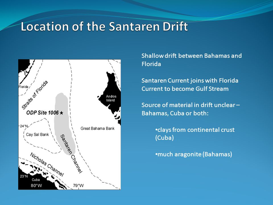 Shallow drift between Bahamas and Florida Santaren Current joins with Florida Current to become Gulf Stream Source of material in drift unclear – Bahamas, Cuba or both: clays from continental crust (Cuba) much aragonite (Bahamas)